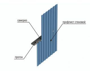 Тентовые покрытия конструкций - профлист